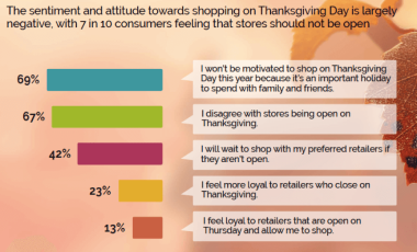 thanksgiving-day-shopping-survey